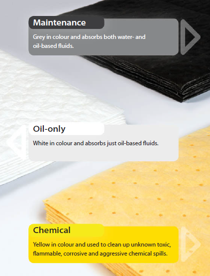 Maintenance, Oil only or Chemical Absorbents