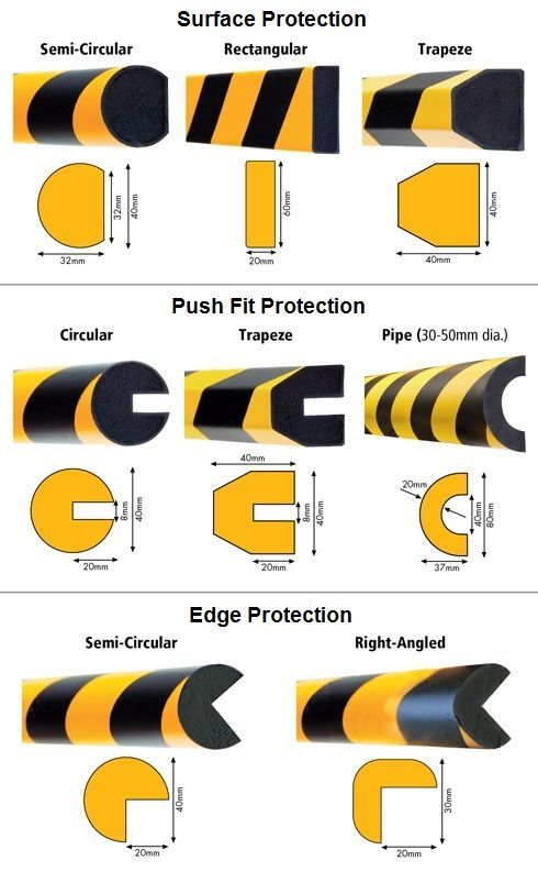 Foam Edge & Corner Protection Profiles