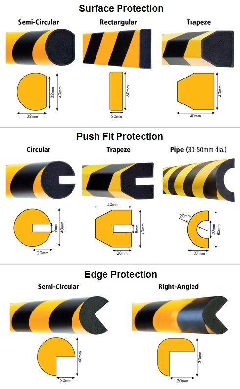 Foam Edge & Corner Protection Profiles