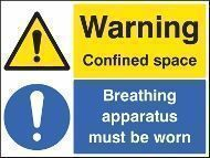 Confined Spaces Signs