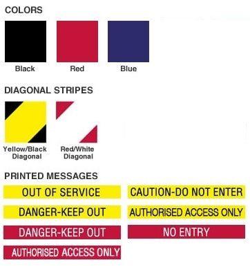 Belt Options