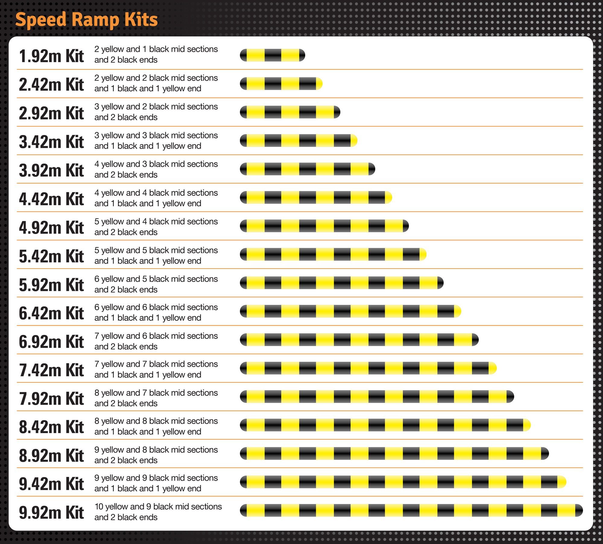 Speed ramp kits